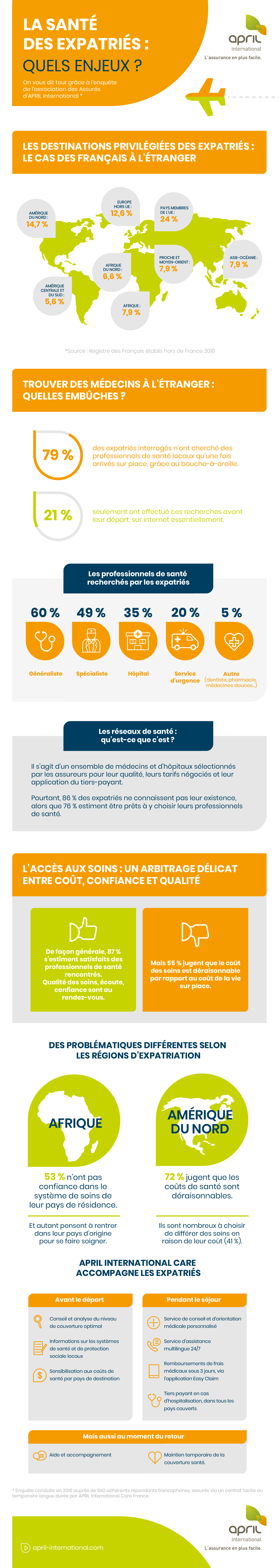 Infographie_Barometre_Sante_APRIL_International.jpg